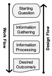 Design-Work-flow-1.png